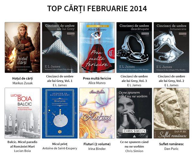 top_10_carti_ferbruarie