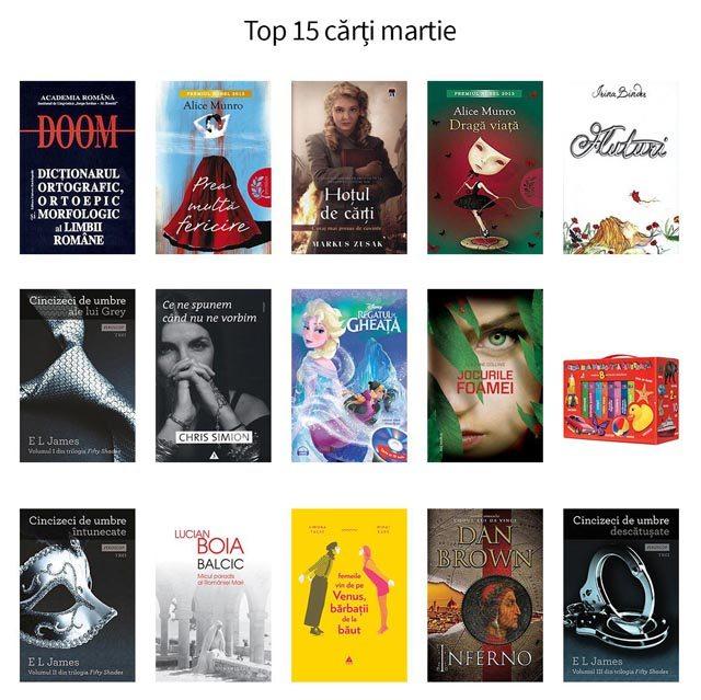 top_15_carti
