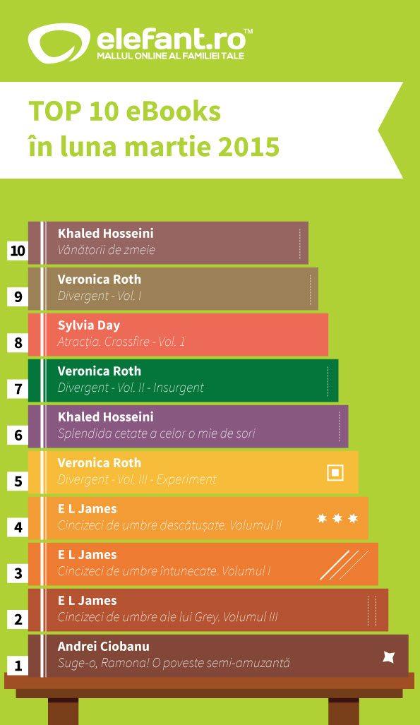 top-10-ebooks-martie