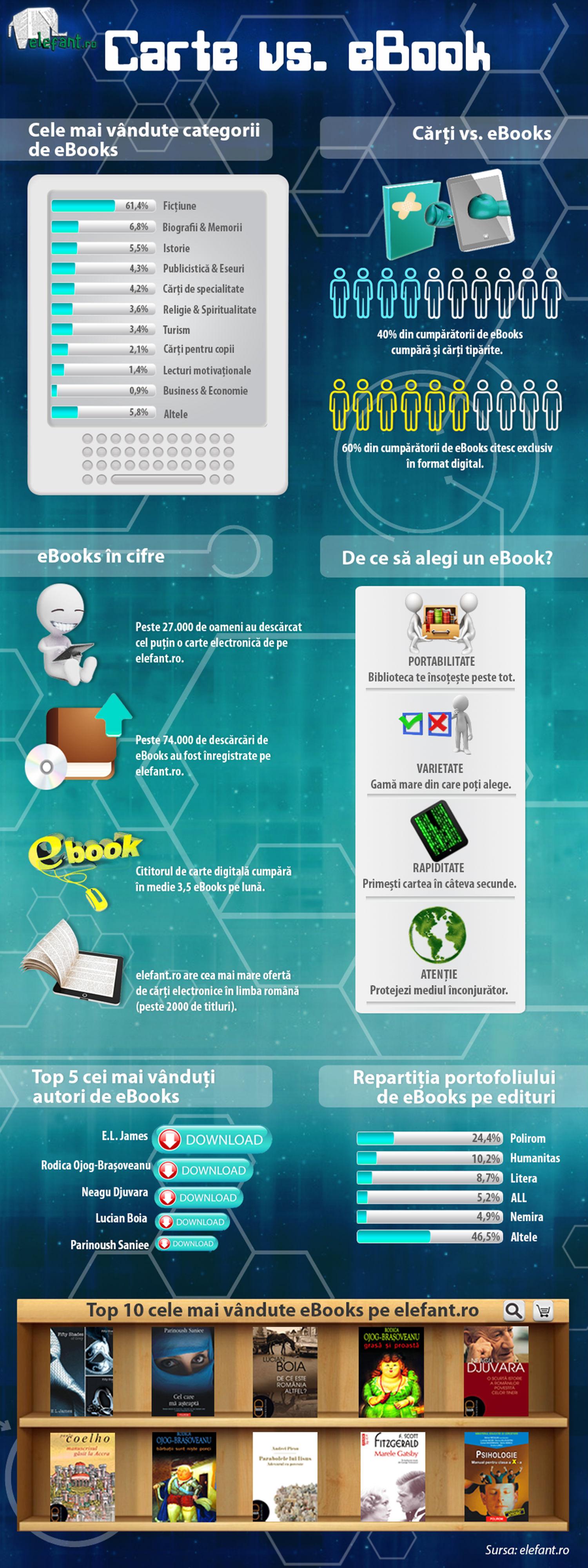 infografic_ebooks-1500x4000