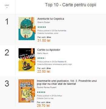 top_carte_copii